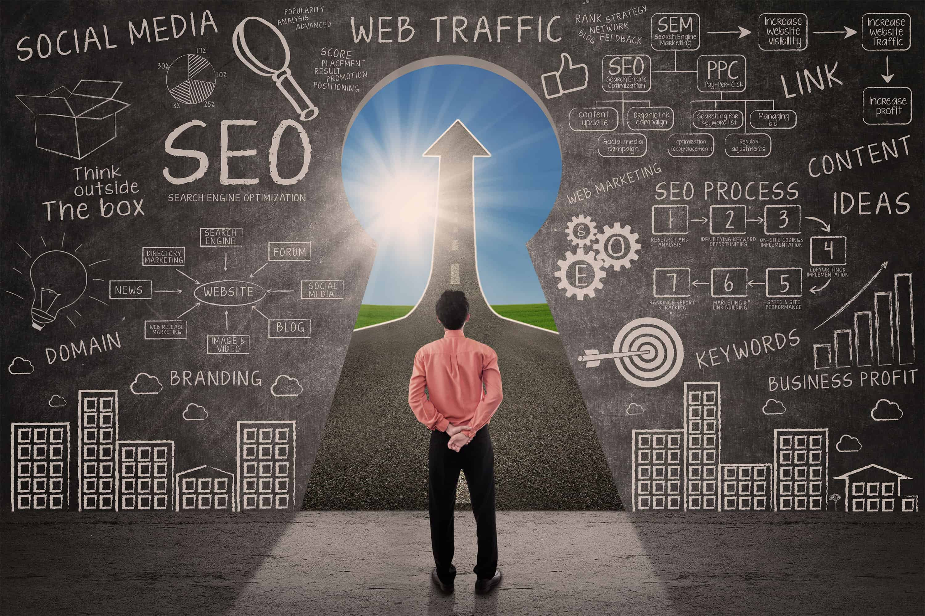 Focus on SEO